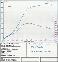 MAPECU RB25DET 550cc Turbo MAF conversion MAP