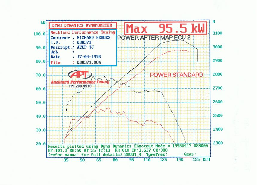 Mapecu Dyno Plots likewise 2005 Ford Explorer Window Fuse together with 2015 Dodge Ram 1500 Diesel Front View further T3159850 Need torque specs nissan q r 2 5 moreover Application 1. on toyota tacoma 2 7l fuel filter
